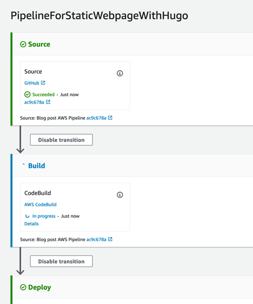 Use AWS CodePipeline to automatically deploy your Hugo website to